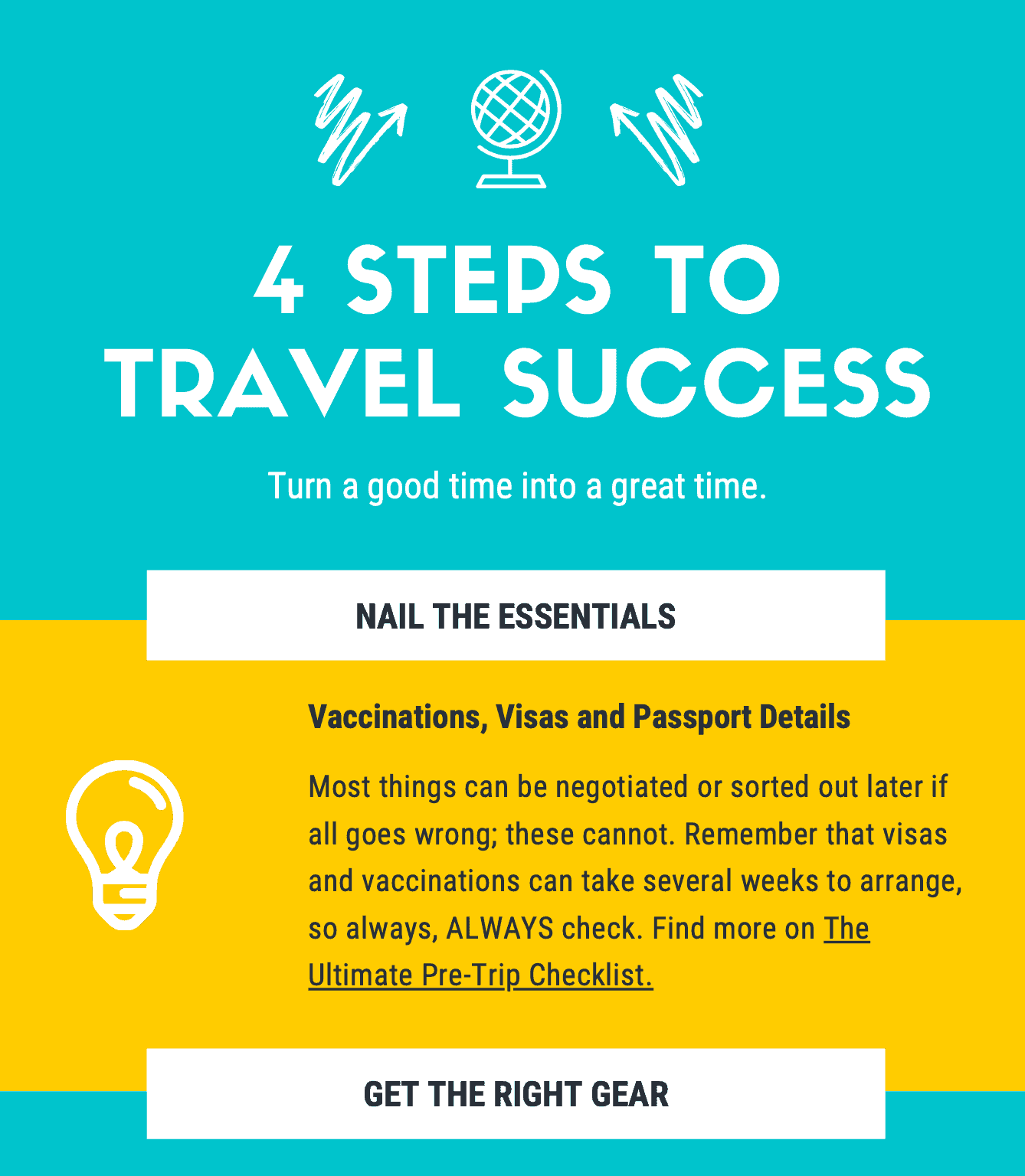 4 Steps to Travel Success Cover